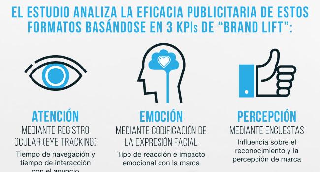 Atención, emoción y percepción para generar una publicidad eficaz