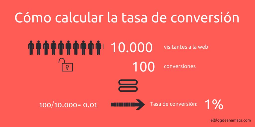 Cómo-calcular-la-tasa-de-conversión