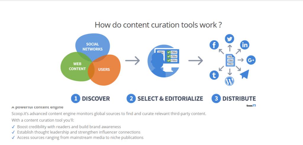 Curación de contenidos con Scoop.it