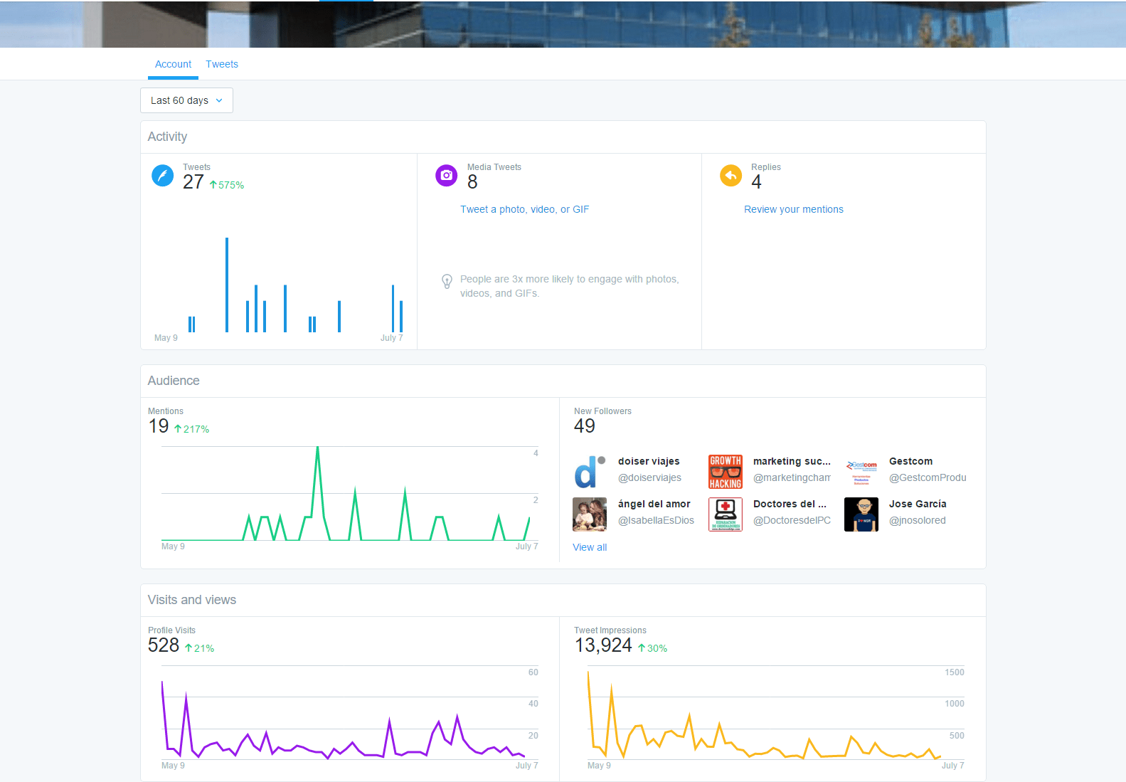 FireShot Capture 10 - Twitter Dashboard - https___dashboard.twitter.com_i_analytics_account