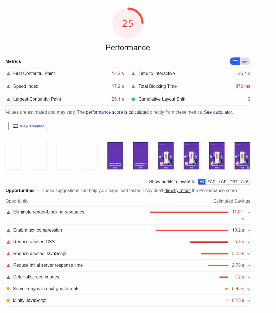 análisis de performance en Google LightHouse