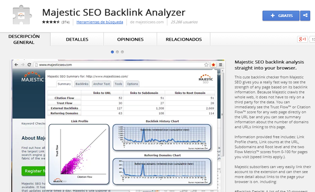 Majestic SEO Backlink Analyzer