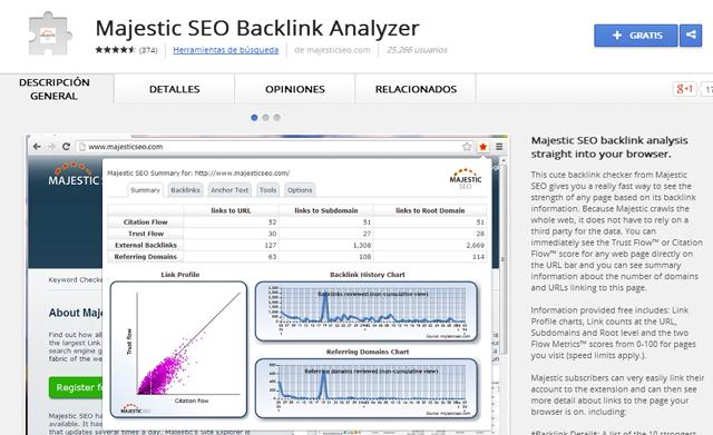 Majestic SEO Backlink Analyzer