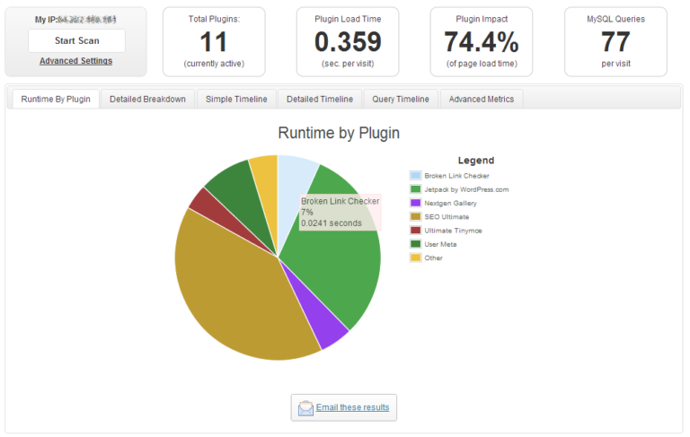 Plugin P3 – Plugin Performance Profiler.
