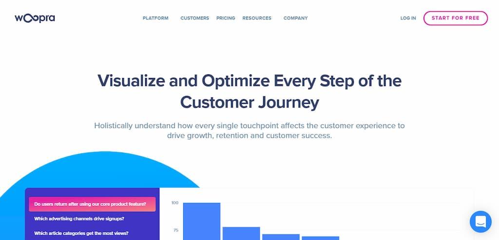 Woopra - Customer Journey Platform para WordPress