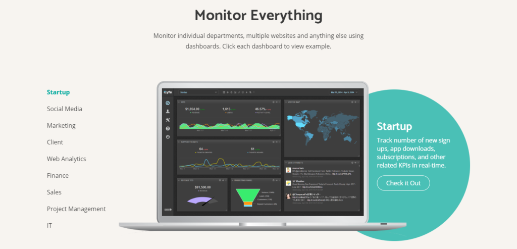 cyfe All-In-One Business Dashboard