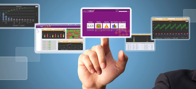datos en tiempo real Foto: www.itech515.com