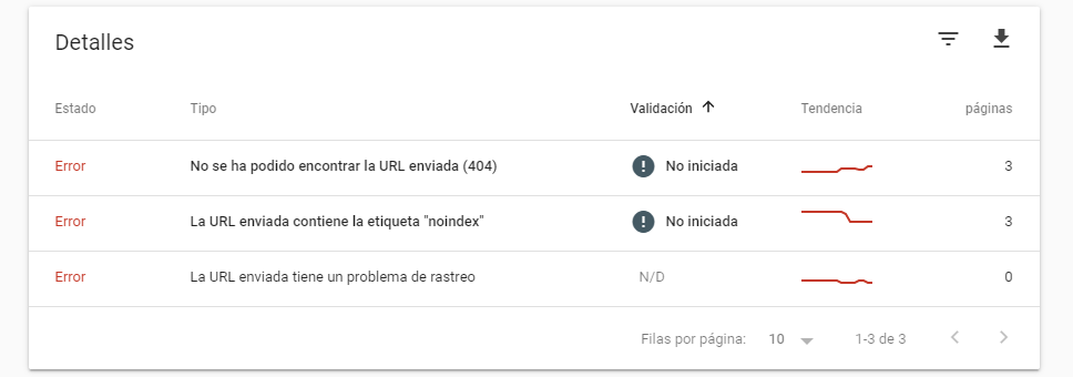 errores de Cobertura en Google Search Console