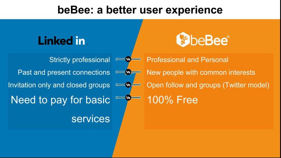 beBee, la nueva red social para posicionar tu negocio y marca personal, beBee, la nueva red social para posicionar tu negocio y marca personal