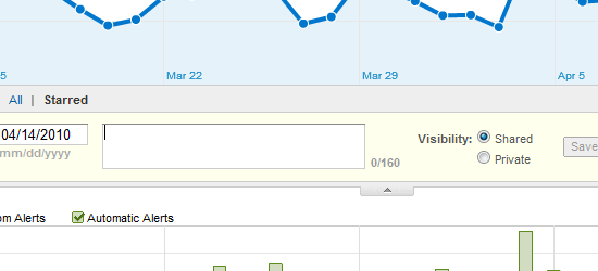 googl_analytics