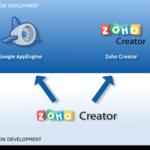 Zoho projets se integra con Google Docs