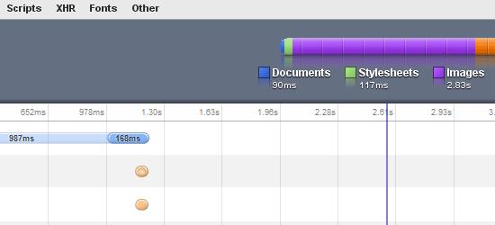 google_chrome_developers_tools