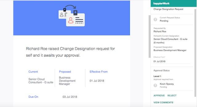 happierWork Addon extensión para Gmail