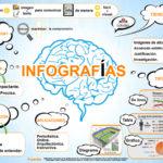 Los 10 mejores infograferos en español