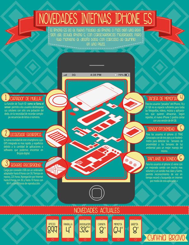 Novedades Internas del iPhone 5S