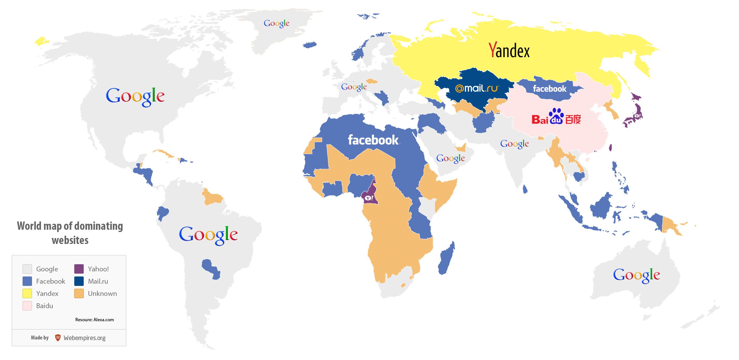 , Los sitios web con más visitas del mundo