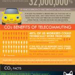 ¿Cuánta energía se invierte en Internet?