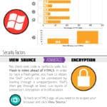 HTML5 Vs Flash en el mundo de los juegos