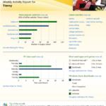 Windows 8 monitorizará el uso que hacen los niños del ordenador para el control parental