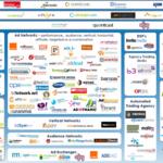 La publicidad online se muda de América a Asia