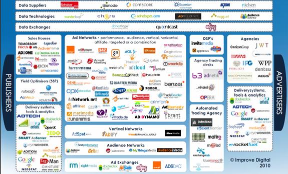 interdominios_mapa-europeo-de-publicidad-digital