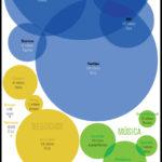 El Mapa de las Redes Sociales