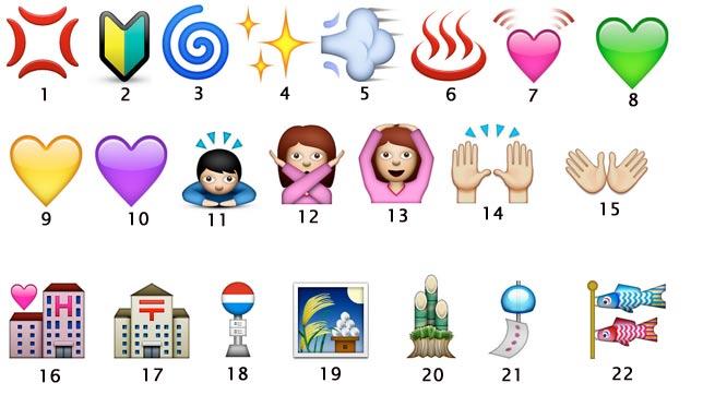 , ¿Qué significan los iconos de Whatsapp?