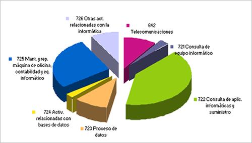 interdominios_xii-encuentro-del-sector-de-las-tic