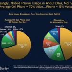Las telefónicas crean una plataforma de aplicaciones estandar para móviles