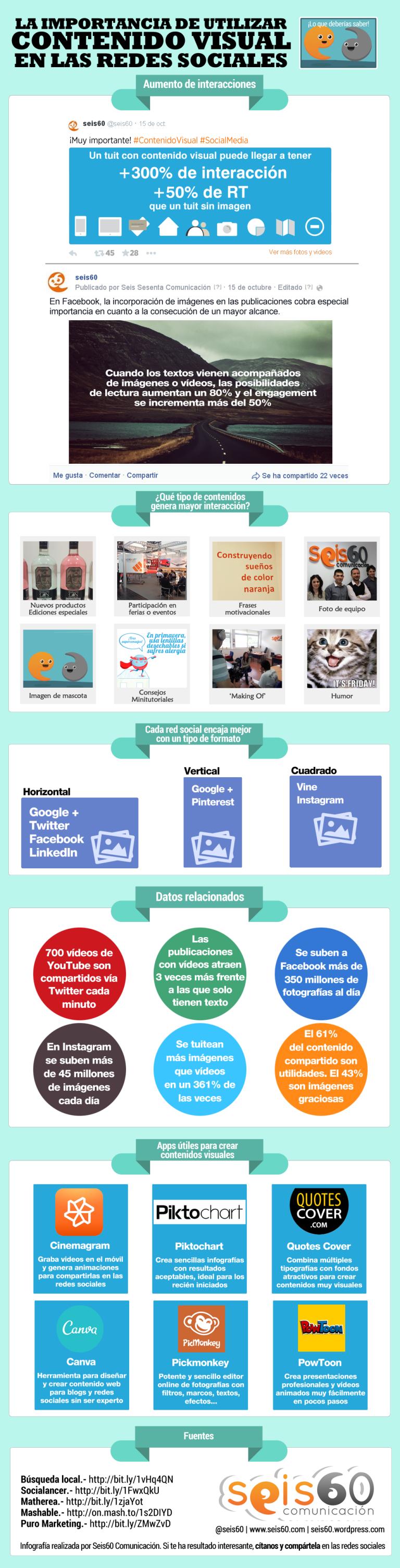 la importancia de utilizar contenido visual en las redes sociales Fuente: seis60 comunicación