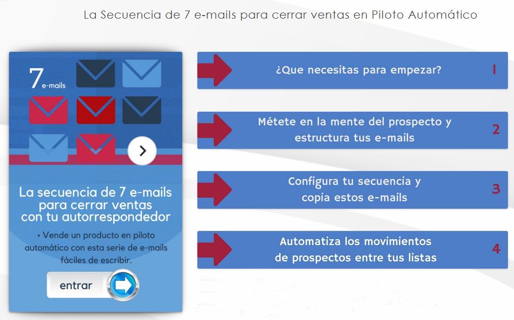 la secuencia de 7 emails para cerrar ventas fUENTE DE LA IMAGEN: Cursos De Remate