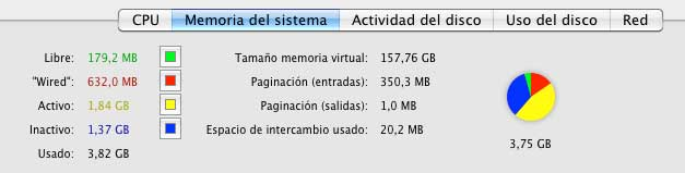 , Que la memoria RAM no ahogue tu Mac