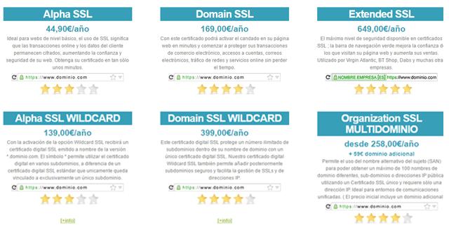 Certificados SSL de GlobalSign - Hosting Interdominios