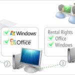 Si el cliente no va a Microsoft, Microsoft va al cliente
