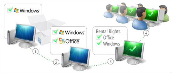 rent-windows
