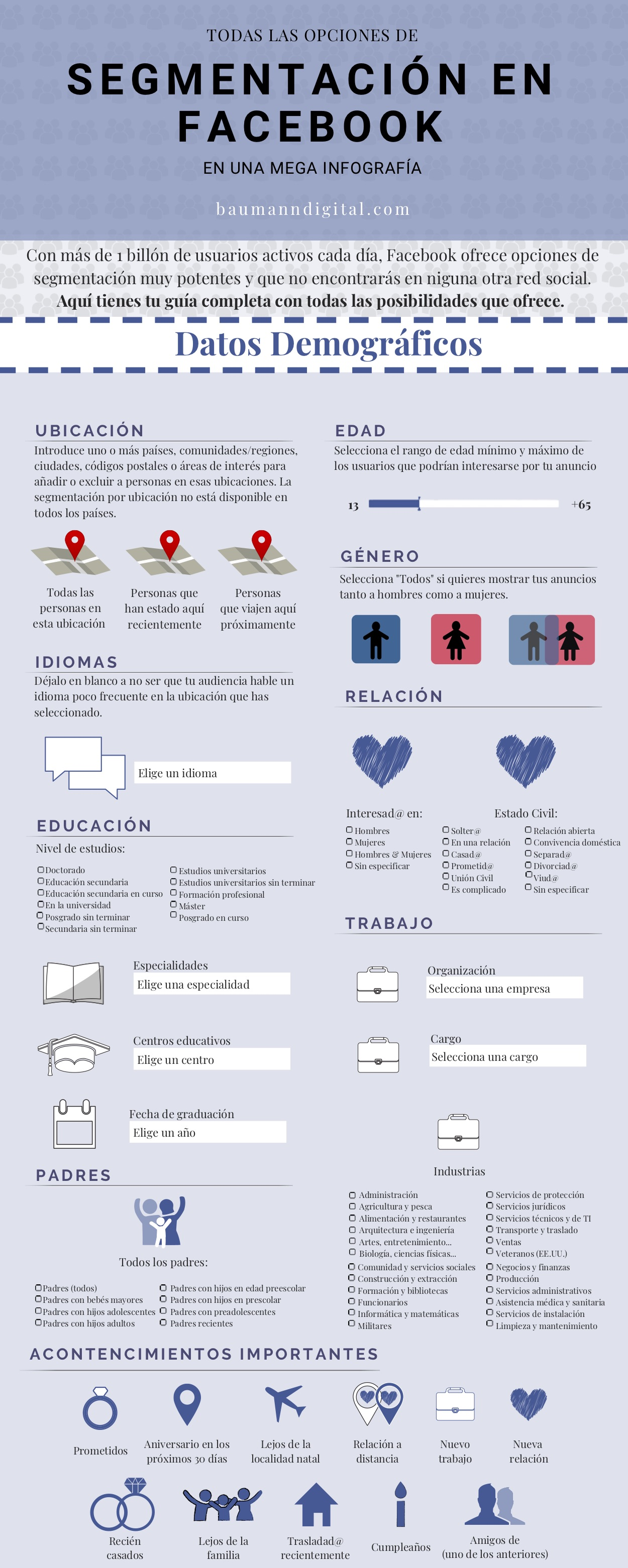 segmentacion-facebook-infografia