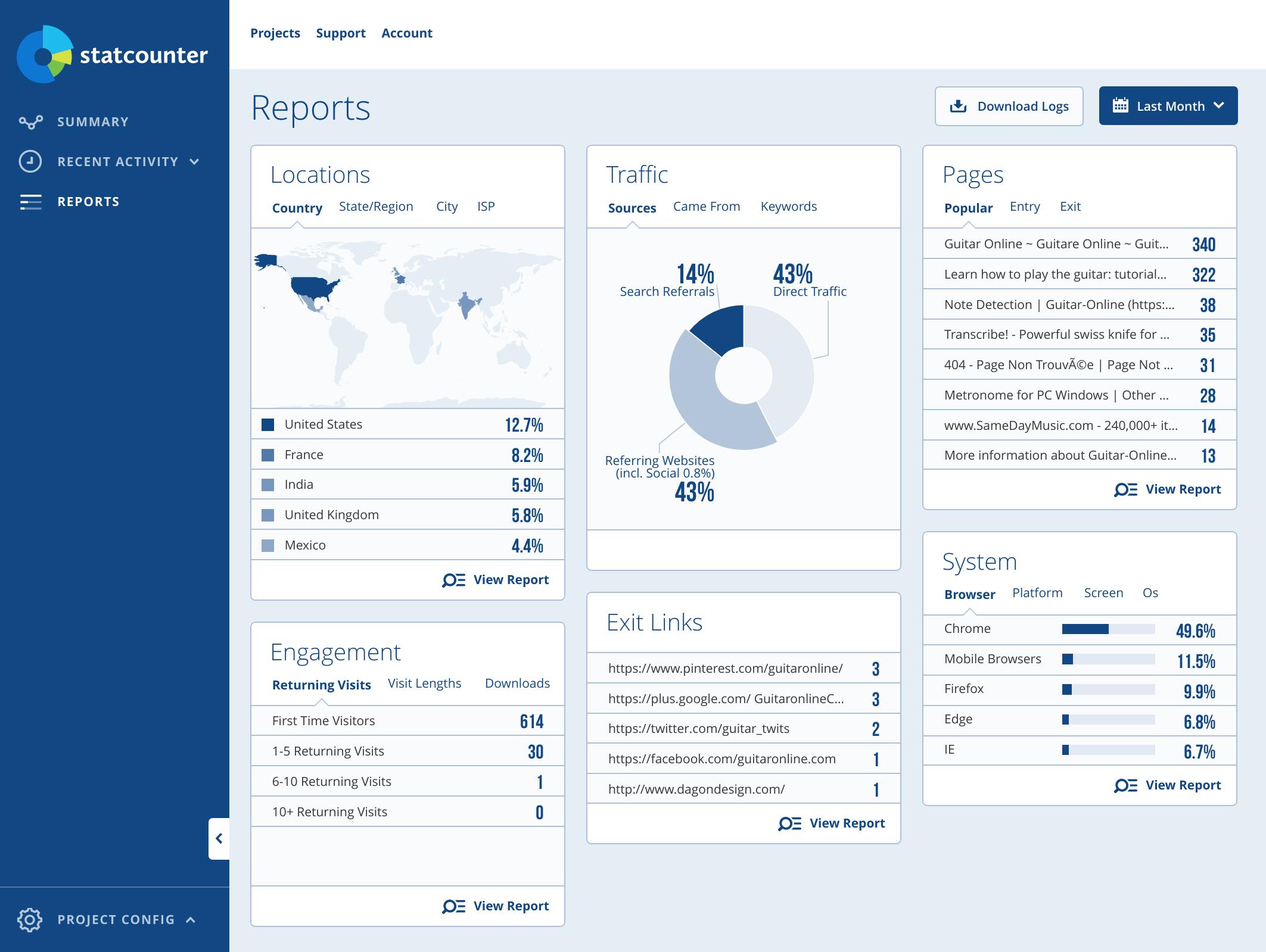 statcounter dashboard