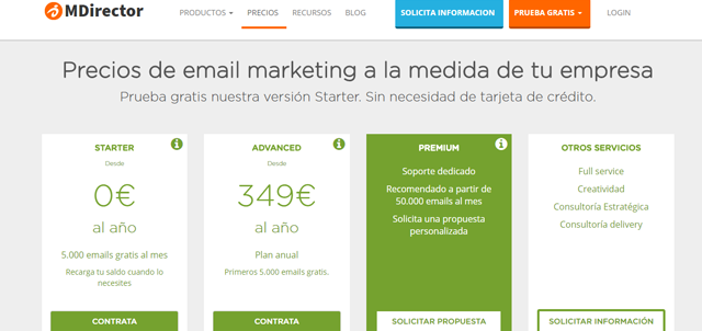 Email Marketing, Las 7 mejores herramientas de Email Marketing para hacer retargeting