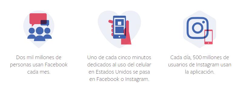 ventajas de anunciarse en Facebook Ads