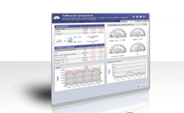 , Nuevas herramientas para los sitios web móvil